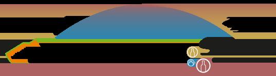 Schürmanns Genusswelten | Timeline